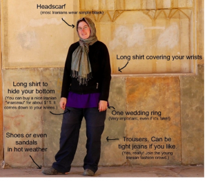 Iran Travel wardrobe